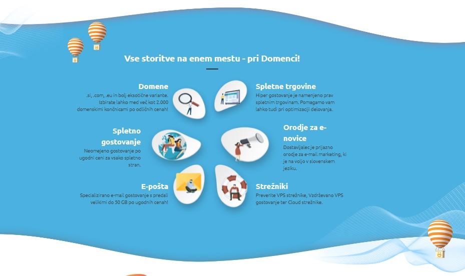 Die Unterschiede zwischen Webpage und Website